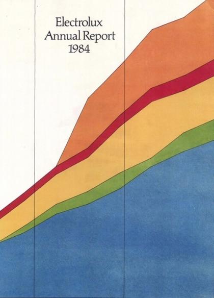 Annual Report 1984